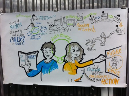 Graphical recording at Geneva Peacebuilding Platform  Annual Meeting 2014