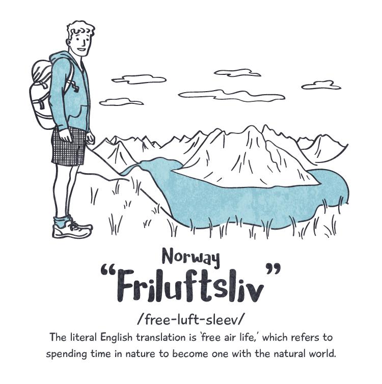 Happiness: 'friluftsliv' Peace Revolution